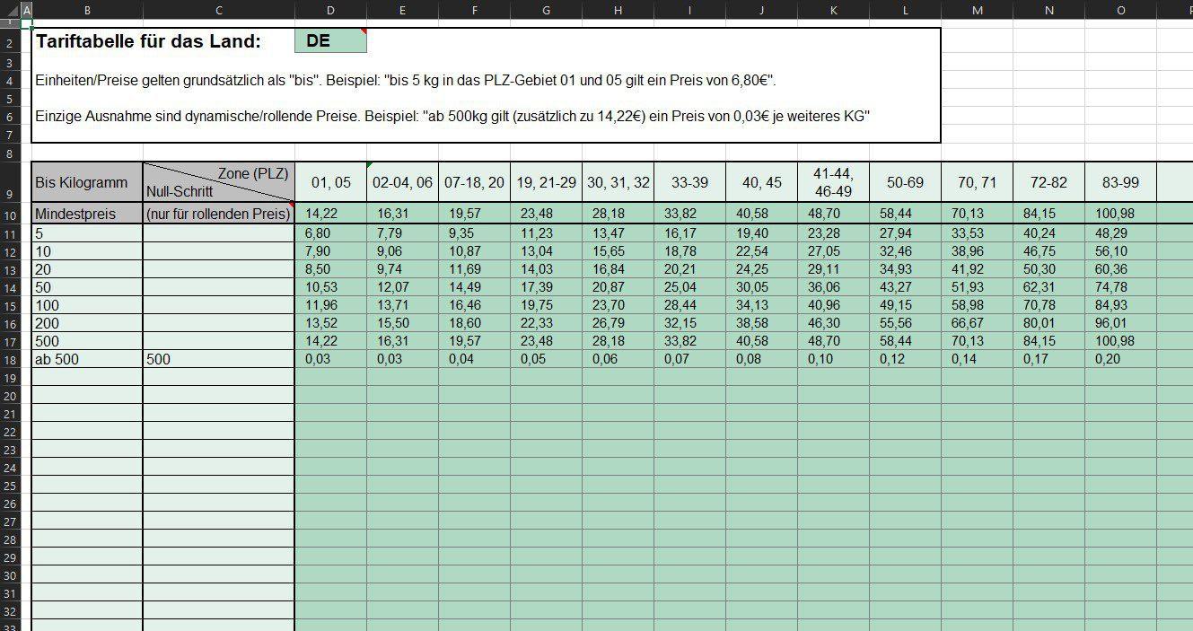 Tariftabelle einer Beispiel Excel Datei